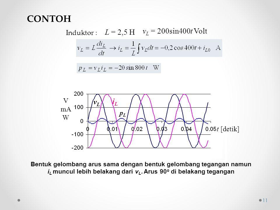 CONTOH vL = 200sin400t Volt L = 2,5 H vL iL Induktor : V mA W pL