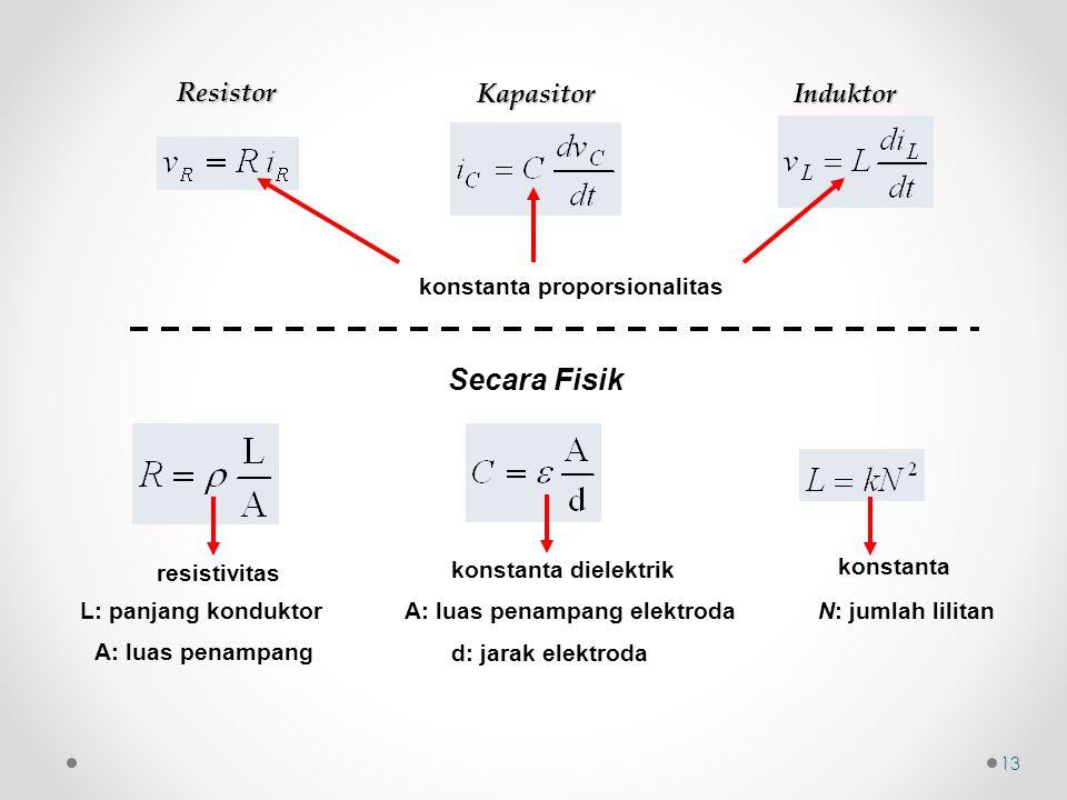 konstanta proporsionalitas A: luas penampang elektroda