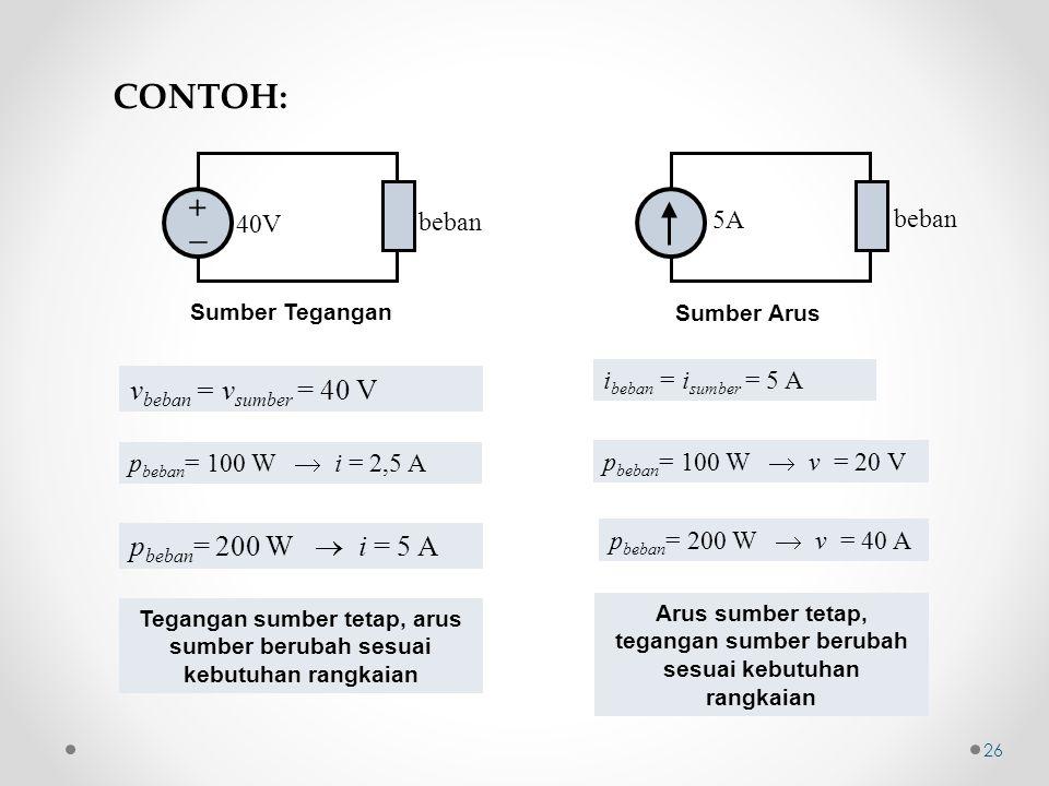 CONTOH: +  vbeban = vsumber = 40 V pbeban= 200 W  i = 5 A 40V beban