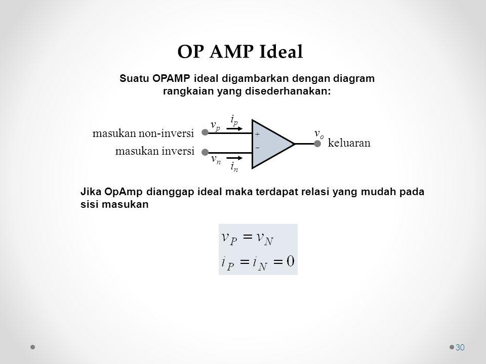 OP AMP Ideal ip vp masukan non-inversi vo + keluaran  masukan inversi