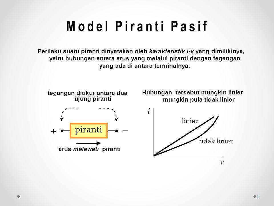 Model Piranti Pasif i piranti +  v linier tidak linier