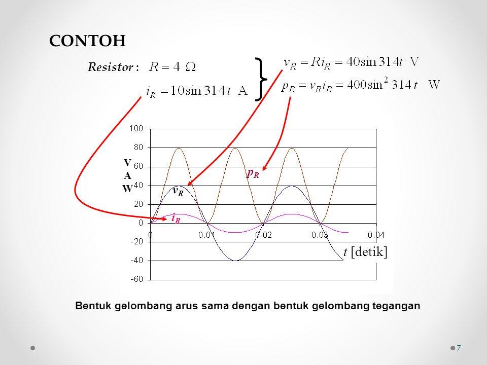 Bentuk gelombang arus sama dengan bentuk gelombang tegangan