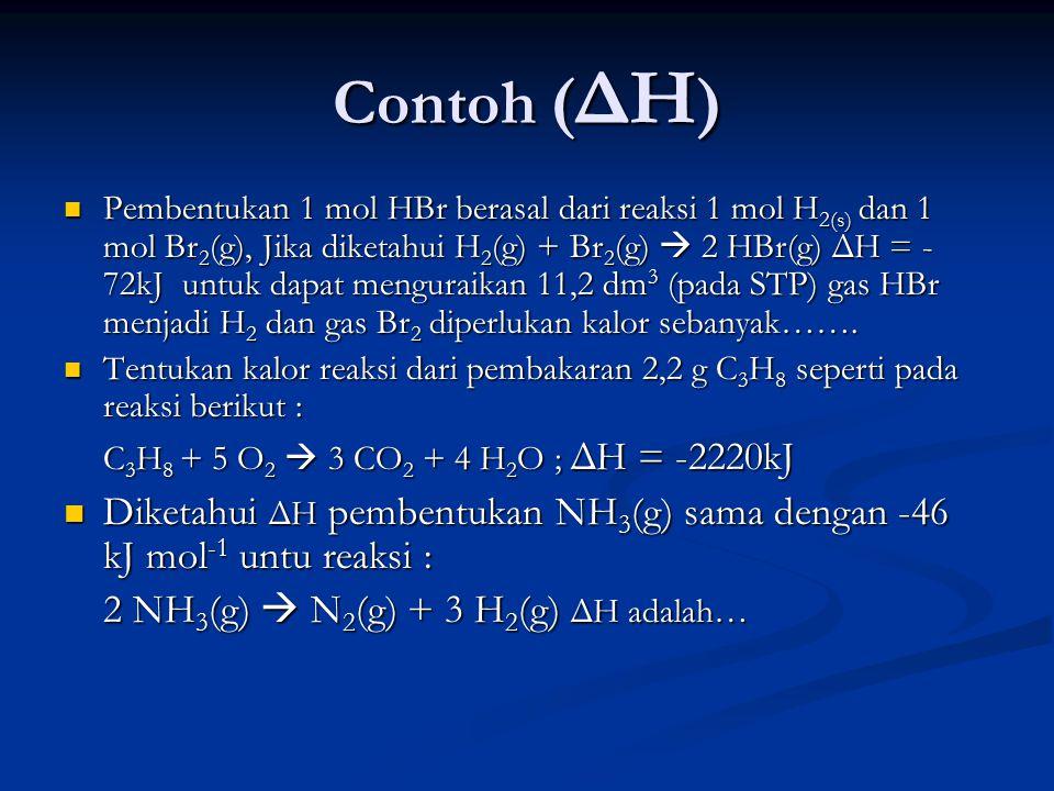 Contoh (ΔH)