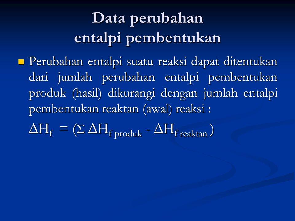 Data perubahan entalpi pembentukan