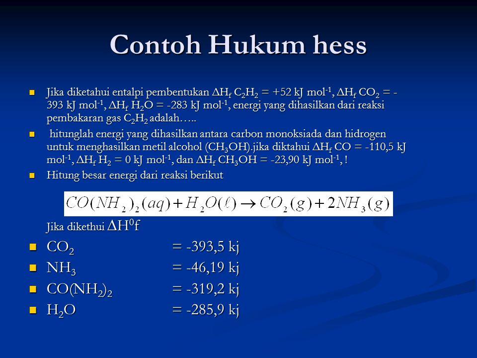 Contoh Hukum hess CO2 = -393,5 kj NH3 = -46,19 kj CO(NH2)2 = -319,2 kj