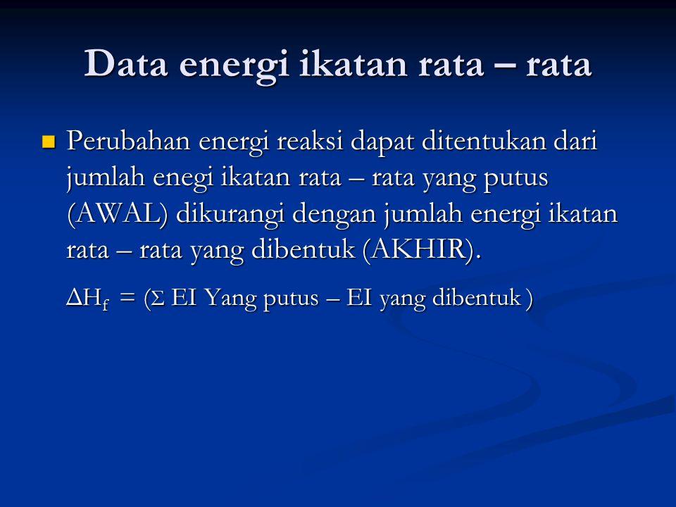 Data energi ikatan rata – rata