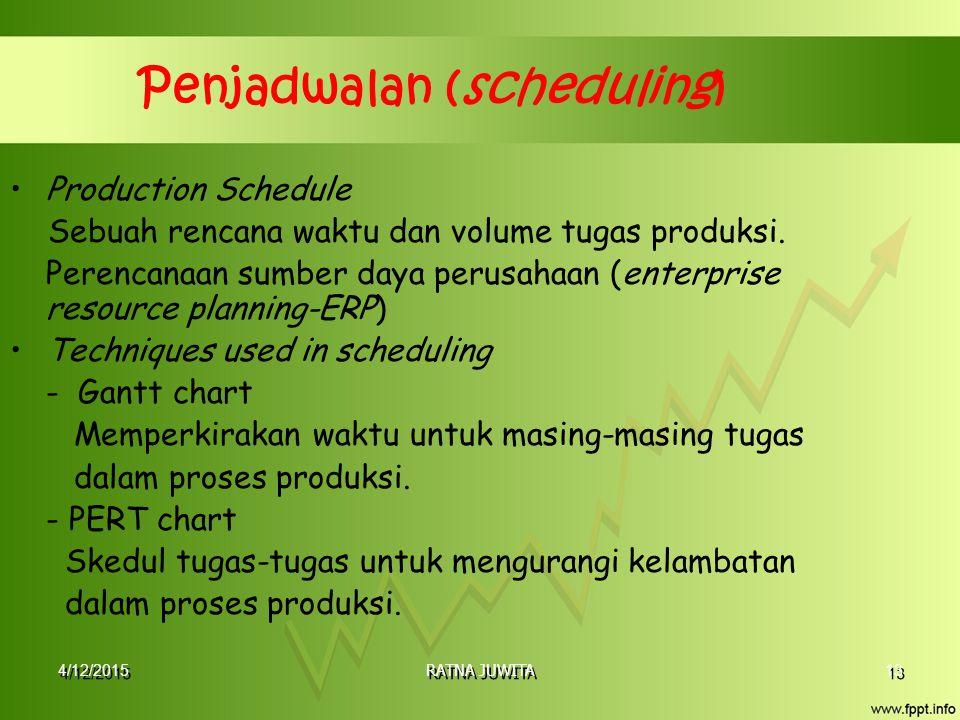 Penjadwalan (scheduling)