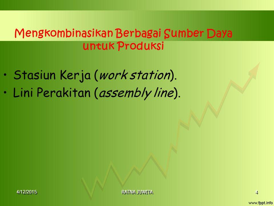 Mengkombinasikan Berbagai Sumber Daya untuk Produksi