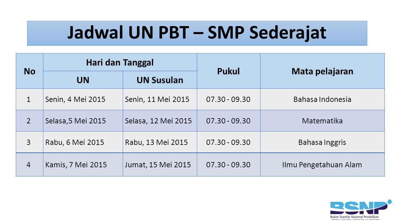 Jadwal UN PBT – SMP Sederajat