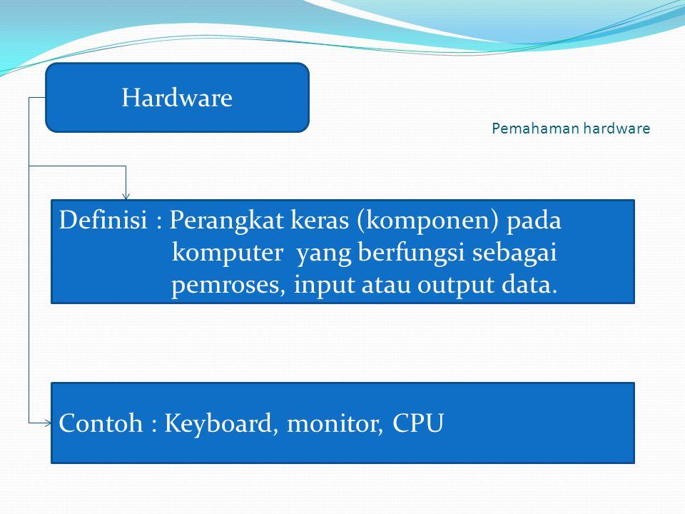 Definisi : Perangkat keras (komponen) pada