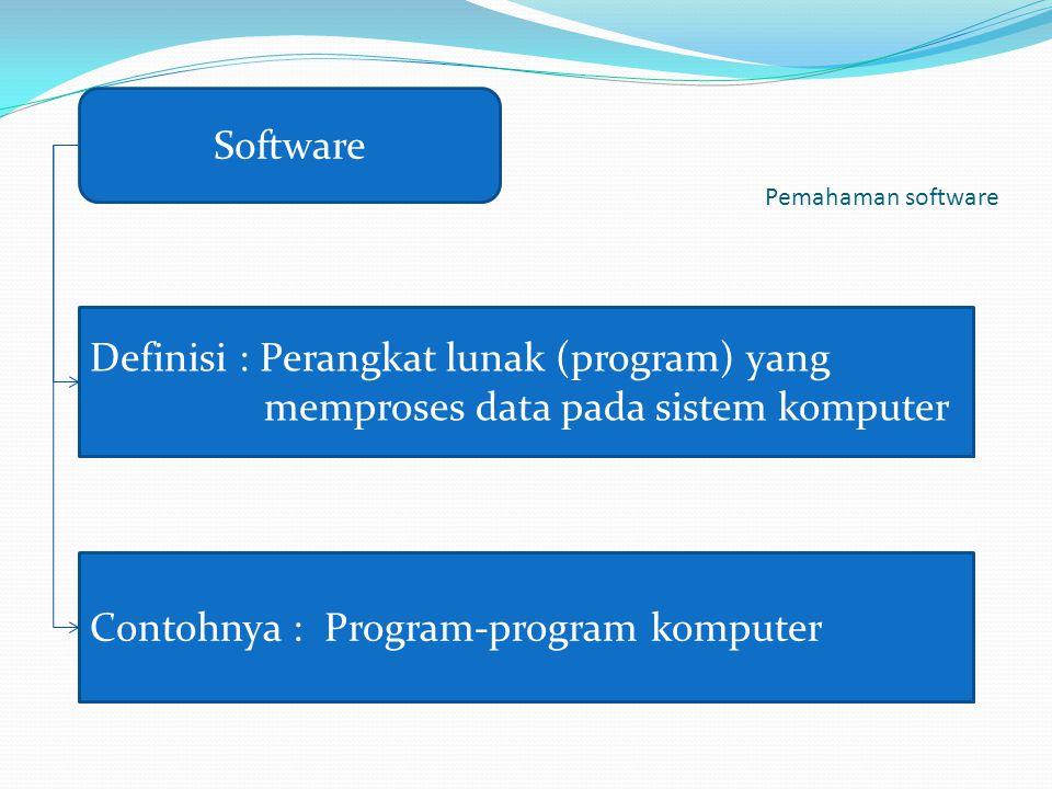 Definisi : Perangkat lunak (program) yang