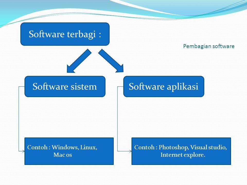 Software terbagi : Software sistem Software aplikasi