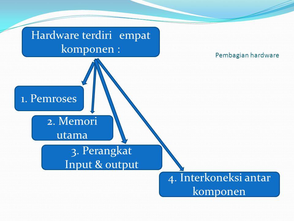 Hardware terdiri empat komponen :