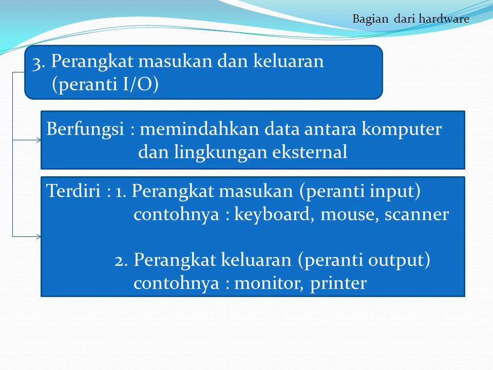 3. Perangkat masukan dan keluaran (peranti I/O)