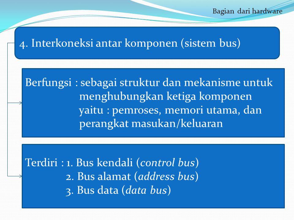 4. Interkoneksi antar komponen (sistem bus)