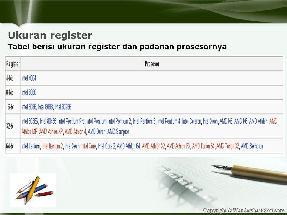 Ukuran register Tabel berisi ukuran register dan padanan prosesornya