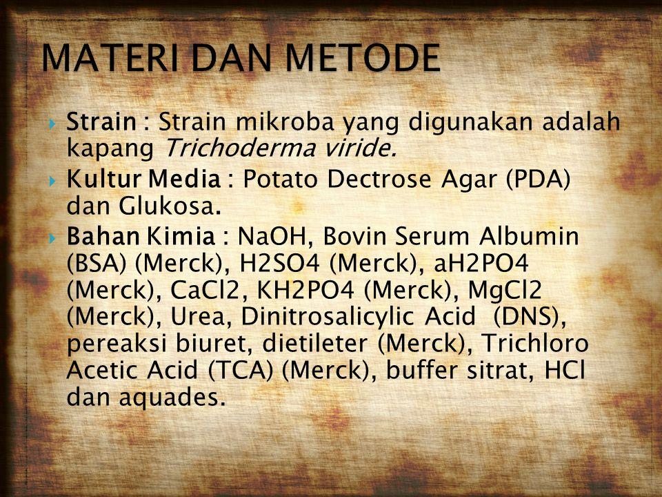 MATERI DAN METODE Strain : Strain mikroba yang digunakan adalah kapang Trichoderma viride. Kultur Media : Potato Dectrose Agar (PDA) dan Glukosa.