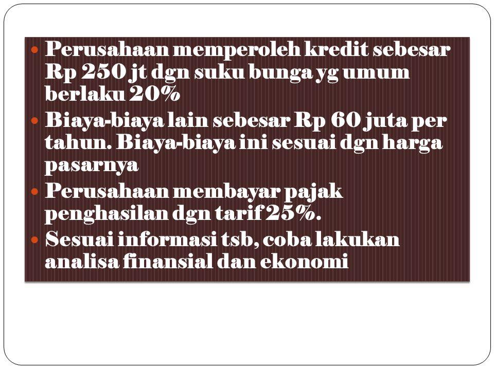 Perusahaan memperoleh kredit sebesar Rp 250 jt dgn suku bunga yg umum berlaku 20%