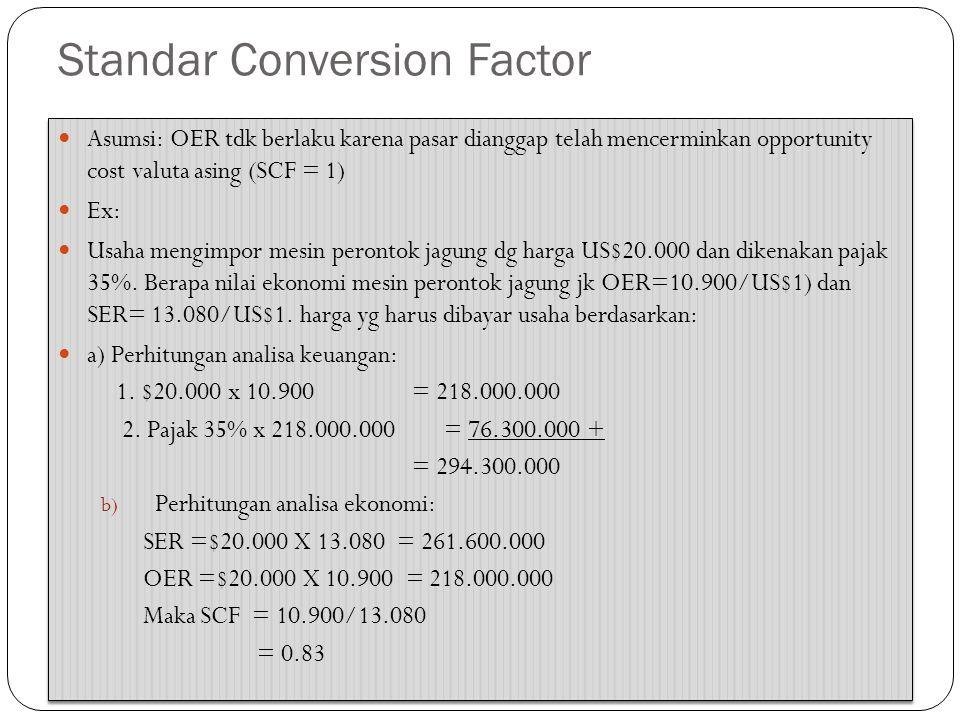 Standar Conversion Factor