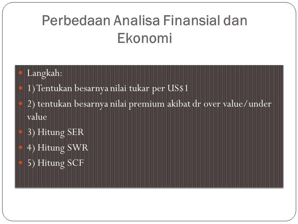 Perbedaan Analisa Finansial dan Ekonomi