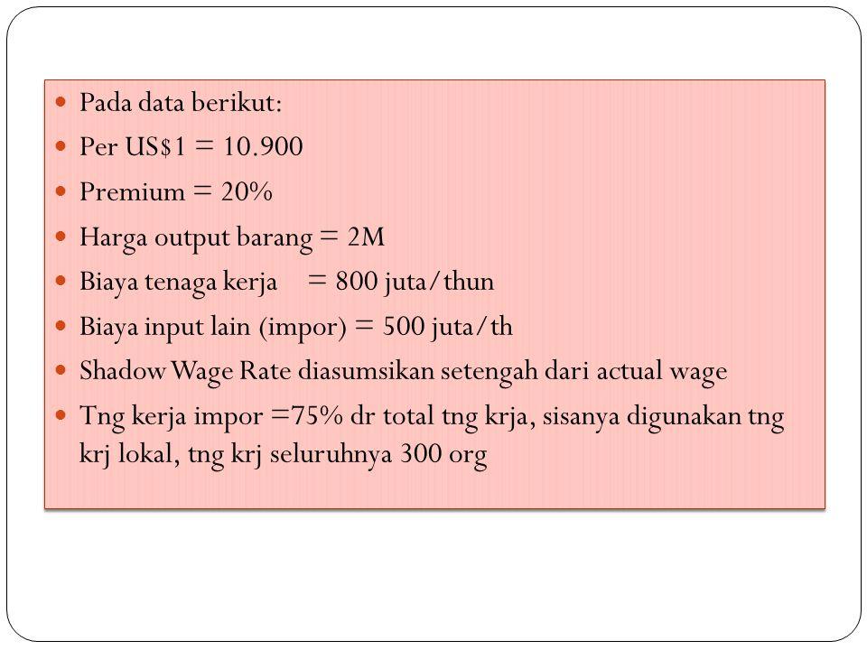 Pada data berikut: Per US$1 = 10.900. Premium = 20% Harga output barang = 2M. Biaya tenaga kerja = 800 juta/thun.