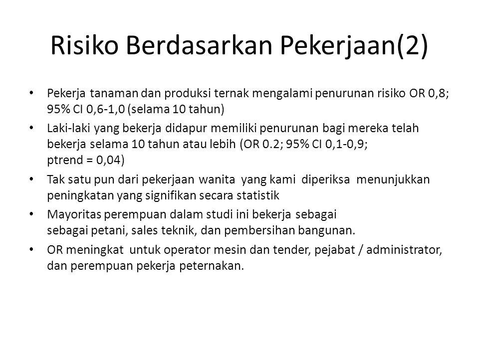 Risiko Berdasarkan Pekerjaan(2)