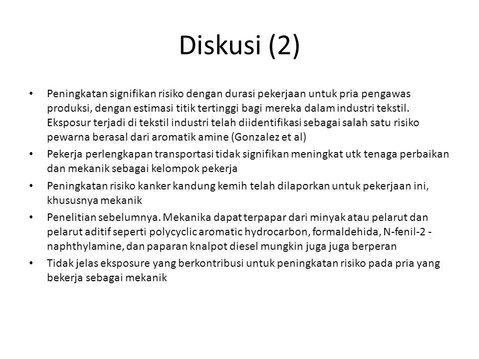 Diskusi (2)
