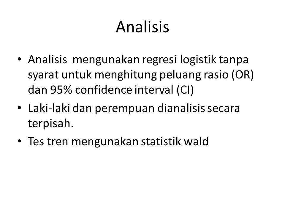 Analisis Analisis mengunakan regresi logistik tanpa syarat untuk menghitung peluang rasio (OR) dan 95% confidence interval (CI)