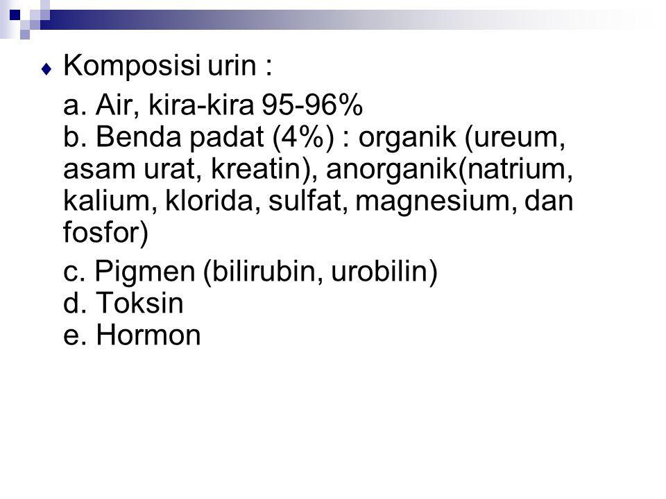 Komposisi urin :