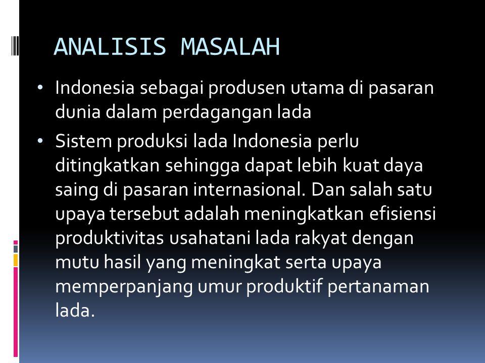 ANALISIS MASALAH Indonesia sebagai produsen utama di pasaran dunia dalam perdagangan lada.