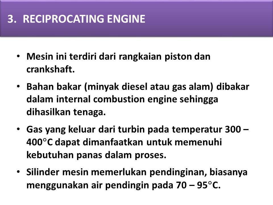 RECIPROCATING ENGINE Mesin ini terdiri dari rangkaian piston dan crankshaft.