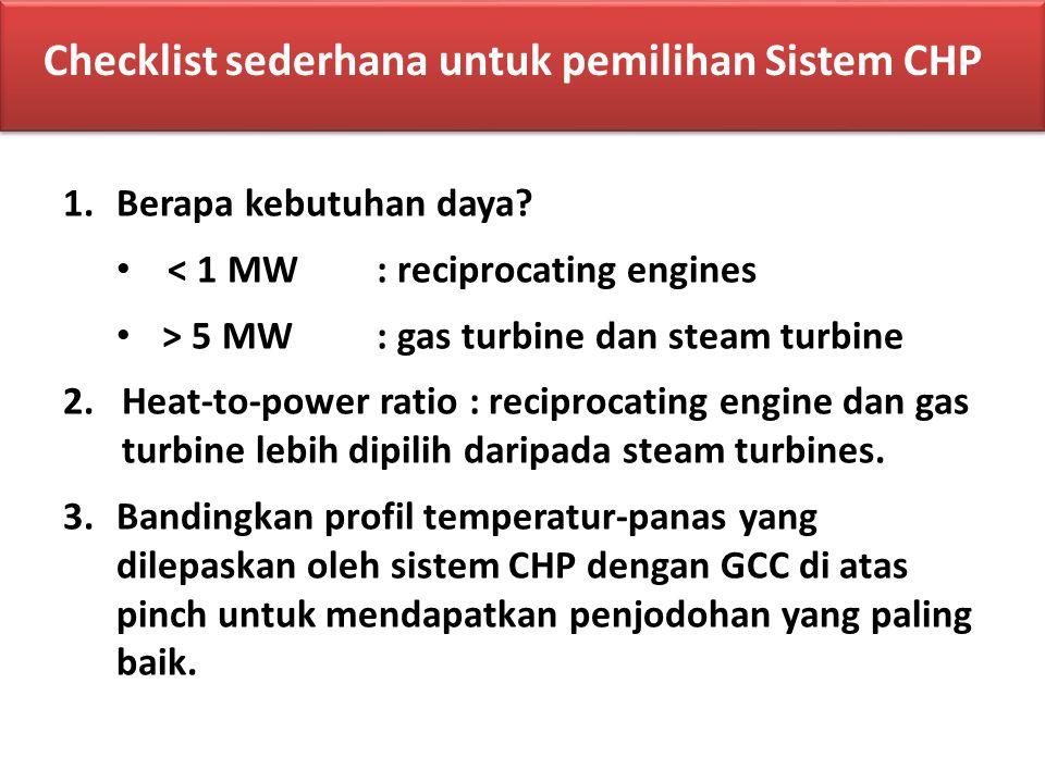 Checklist sederhana untuk pemilihan Sistem CHP