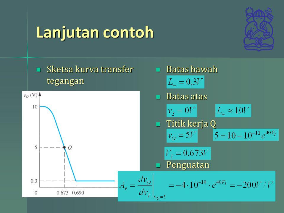 Lanjutan contoh Sketsa kurva transfer tegangan Batas bawah Batas atas