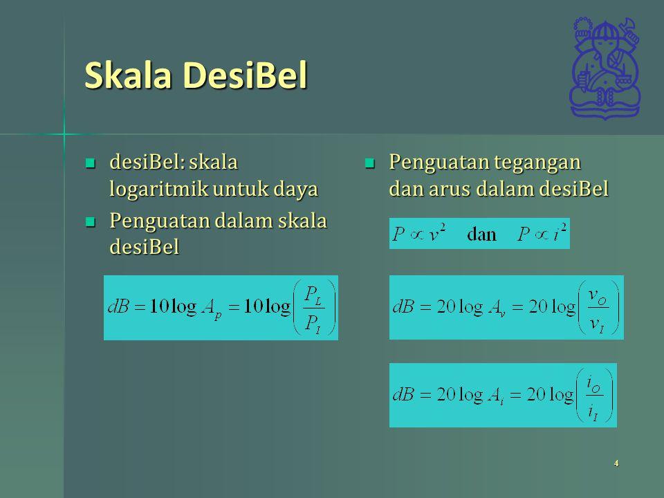 Skala DesiBel desiBel: skala logaritmik untuk daya