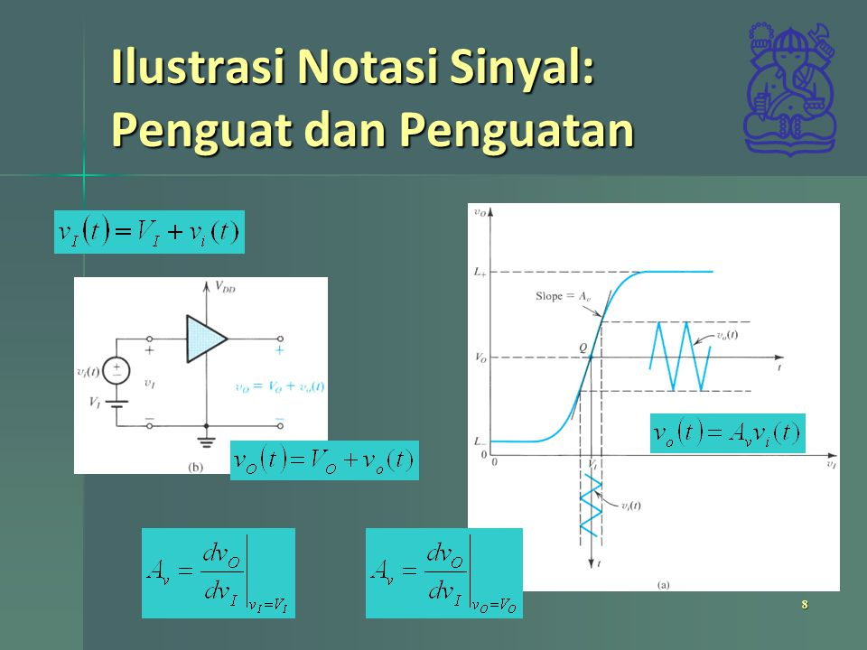 Ilustrasi Notasi Sinyal: Penguat dan Penguatan