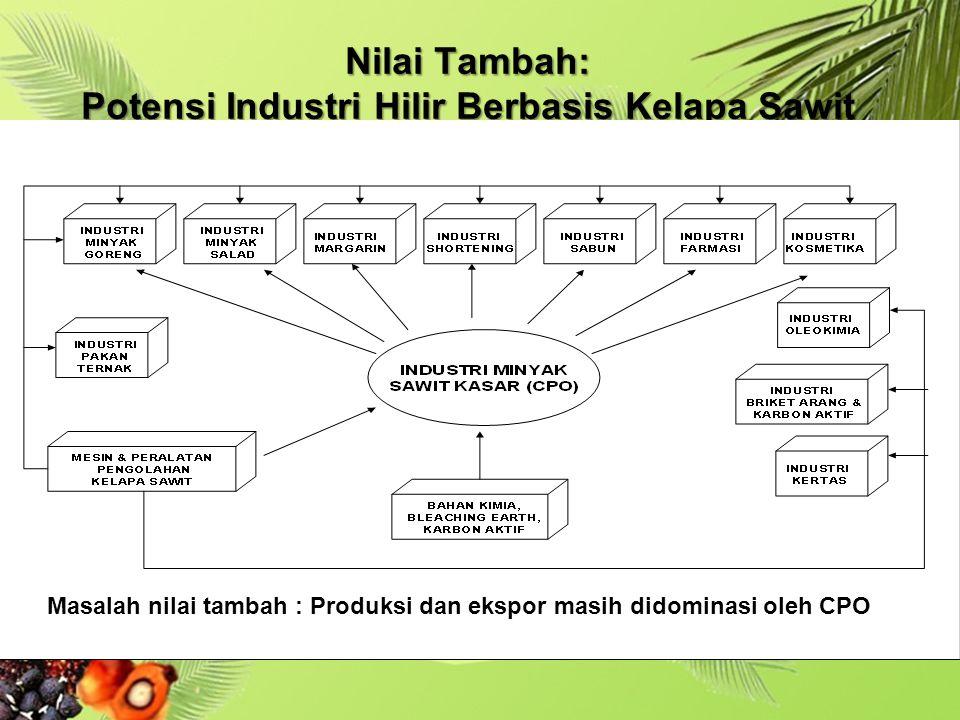 Nilai Tambah: Potensi Industri Hilir Berbasis Kelapa Sawit