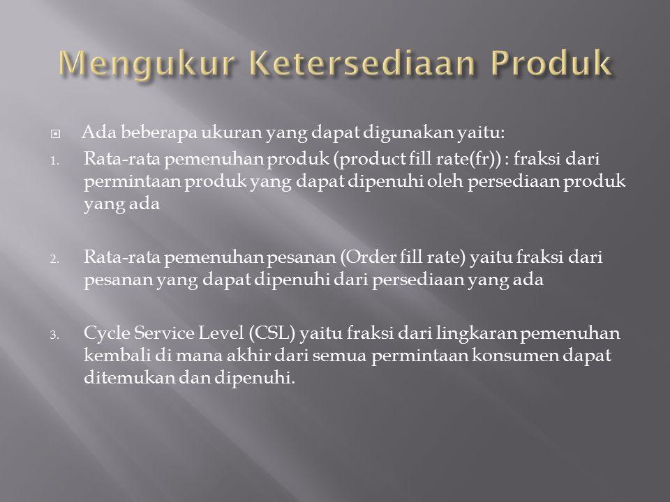 Mengukur Ketersediaan Produk