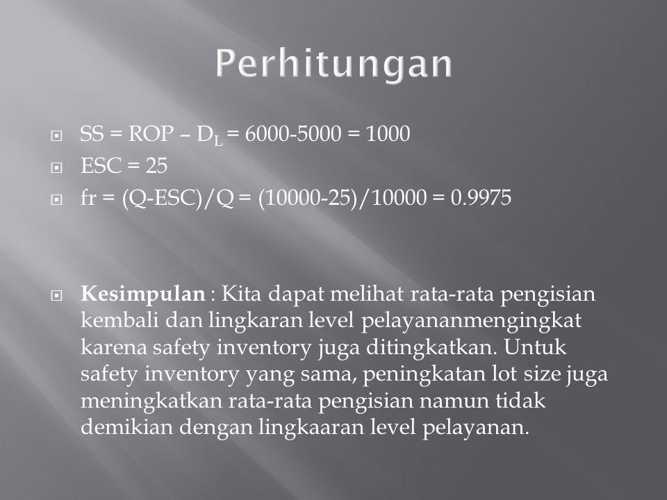 Perhitungan SS = ROP – DL = 6000-5000 = 1000 ESC = 25