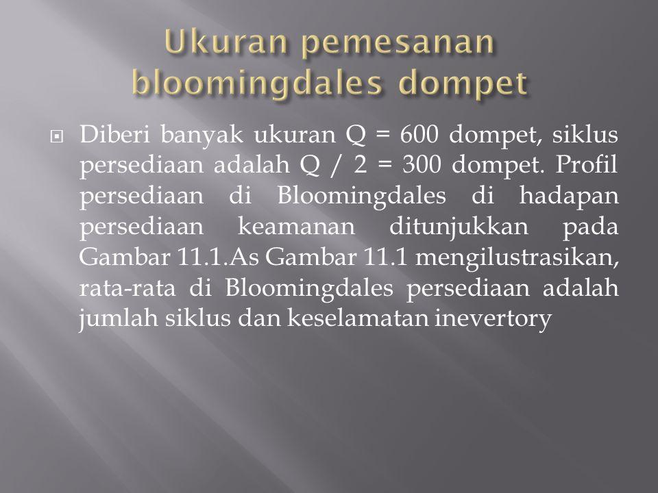 Ukuran pemesanan bloomingdales dompet