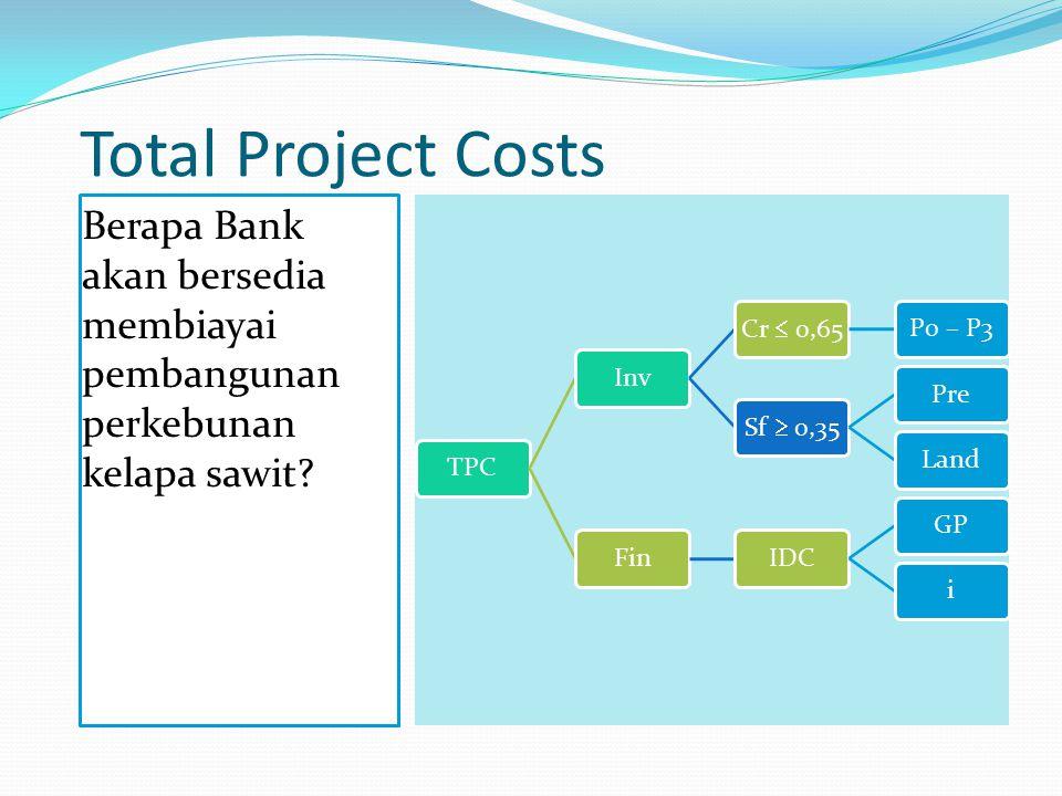 Total Project Costs Berapa Bank akan bersedia membiayai pembangunan perkebunan kelapa sawit TPC. Inv.