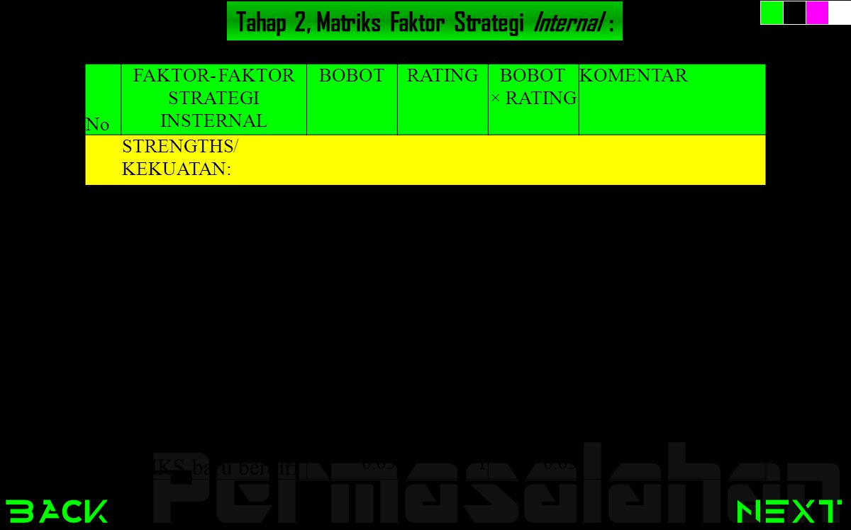Tahap 2, Matriks Faktor Strategi Internal :