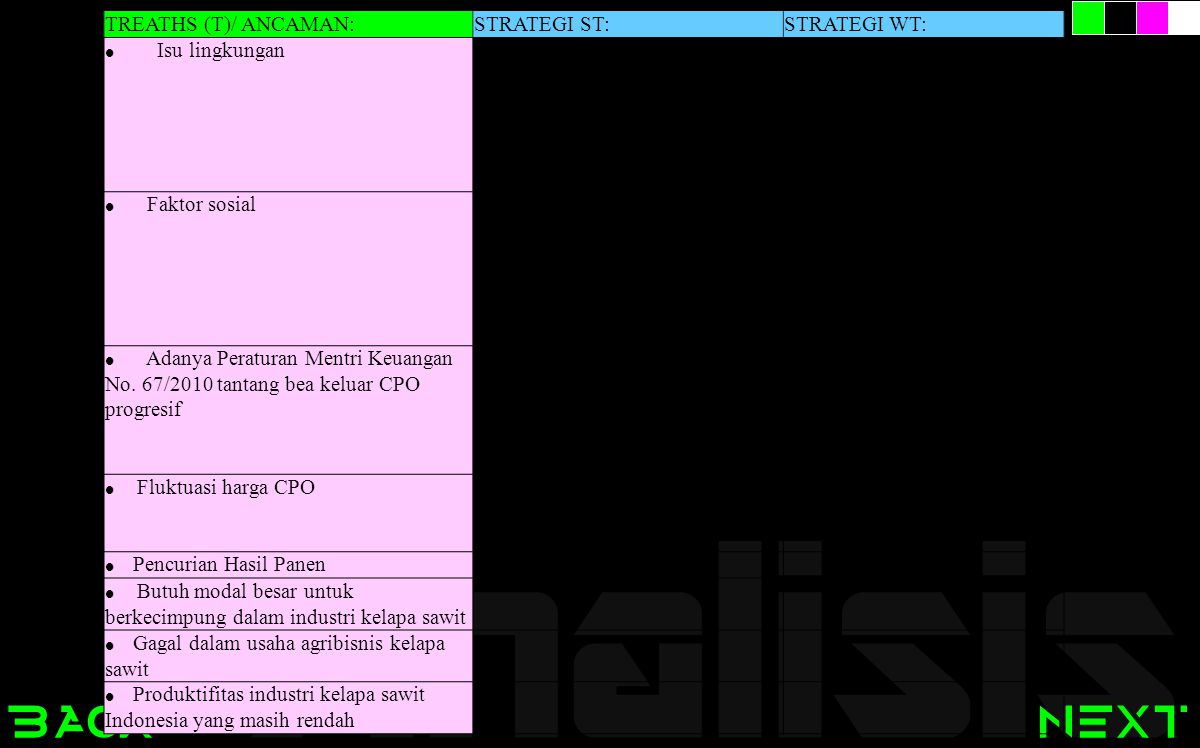 Analisis back next TREATHS (T)/ ANCAMAN: STRATEGI ST: STRATEGI WT: