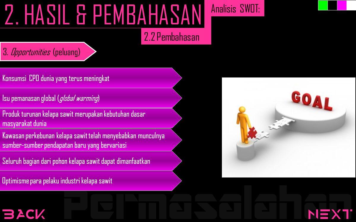 Permasalahan 2. HASIL & PEMBAHASAN back next Analisis SWOT: