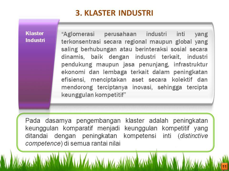 3. KLASTER INDUSTRI Klaster. Industri.