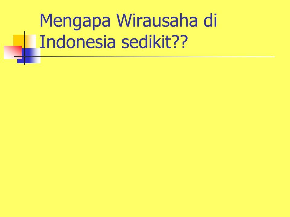 Mengapa Wirausaha di Indonesia sedikit
