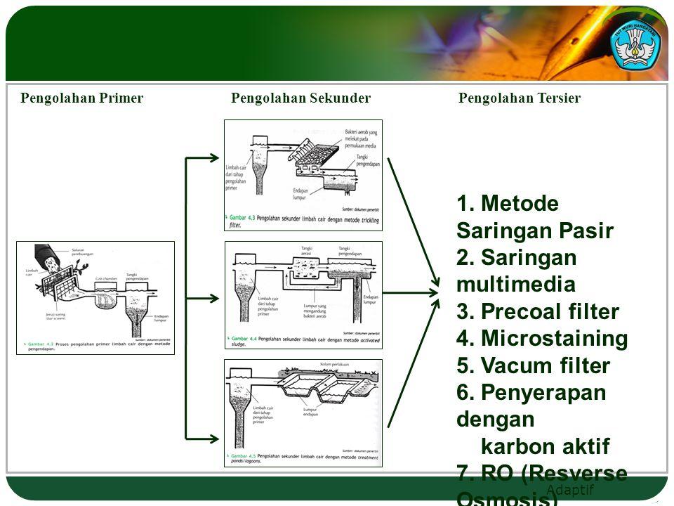 1. Metode Saringan Pasir 2. Saringan multimedia 3. Precoal filter