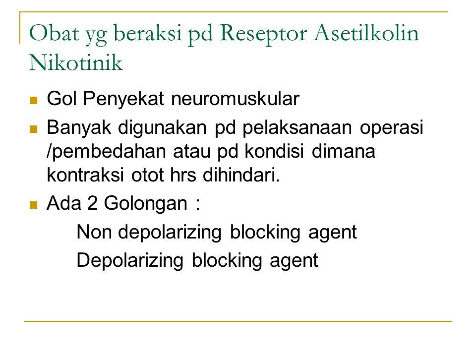 Obat yg beraksi pd Reseptor Asetilkolin Nikotinik