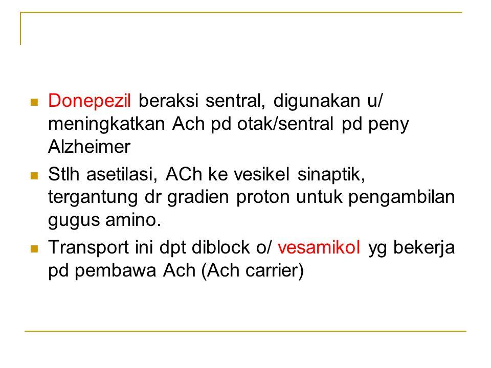 Donepezil beraksi sentral, digunakan u/ meningkatkan Ach pd otak/sentral pd peny Alzheimer
