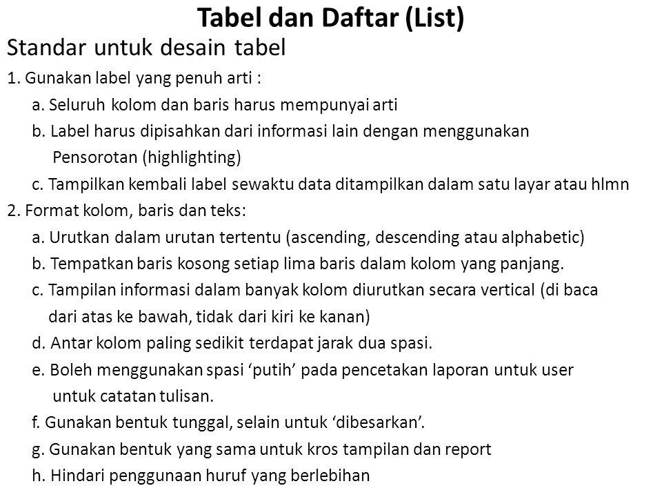 Tabel dan Daftar (List)
