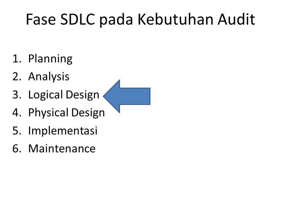 Fase SDLC pada Kebutuhan Audit